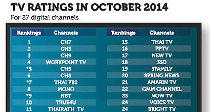 8 ch thai tv Before you
