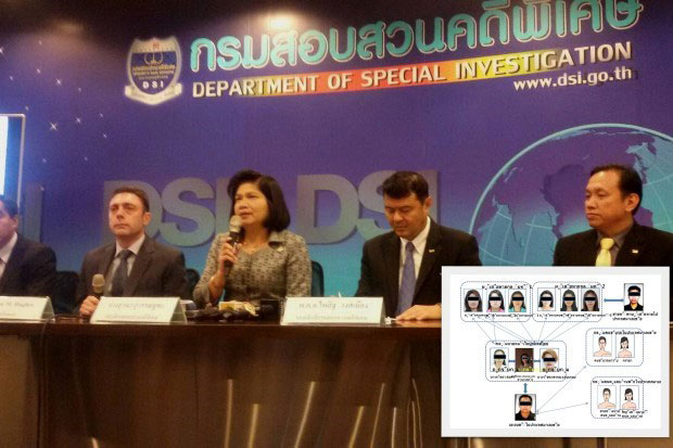 Department of Special Investigation (DSI) chief Suwanna Suwanjuta, centre, announces  the arrest of three members of a humantrafficking gang human trafficking gang luring Thai women into forced prostitution in Malaysia, at press conference on Friday. The  inset is intended to explain how the gang operated. (Photo by Post Today)