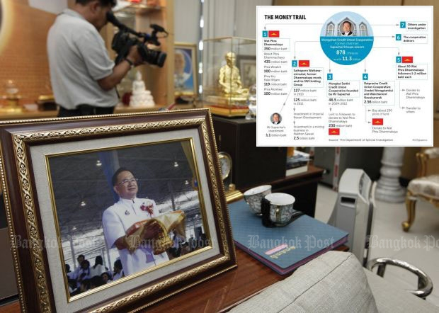 Much of the money siphoned off from the credit union was given as donations to the powerful Wat Dhammakaya. Inset: Money trail of money siphoned off from Klong Chan credit union.