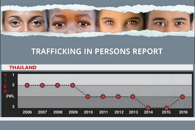 Last year's US State Department TIP report, issued in July, did not take into account the main work done against human trafficking, particularly in the South. (Bangkok Post graphic)