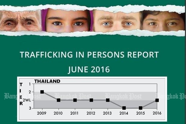 The report issued Thursday night (Thailand time) cites 'significant efforts' against human traffickers by Thailand, but also warns that despite the promotion, the country 'still does not fully meet' promotion requirements. (Bangkok Post graphic)