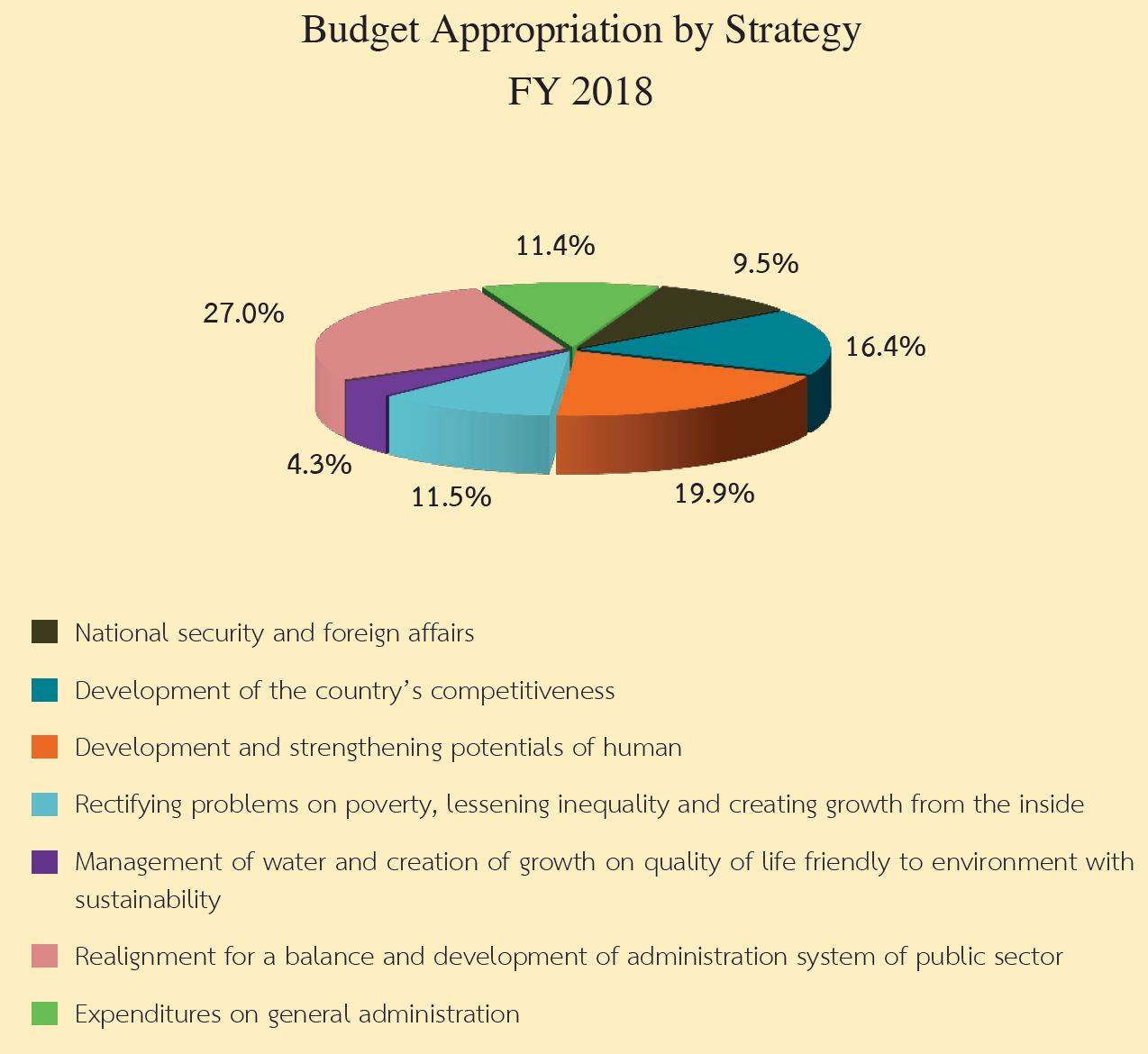 B2 9-trillion budget approved for fiscal 2018