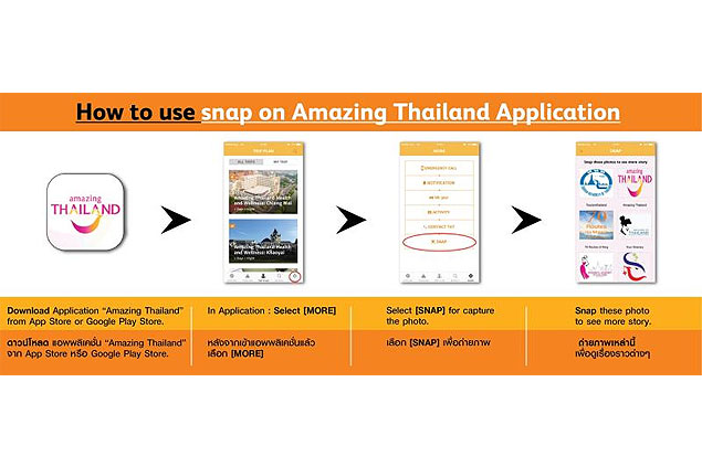 Developed by Fuji Xerox, the app provides tourism information to visitors.