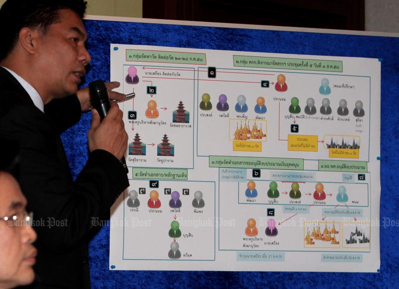 Secretary-general Worawit Sukboon of the National Anti-Corruption Commission (NACC), explains the network allegedly behind the embezzlement of temple funds in the southern border provinces. (Photo by Tawatchai Kemgumnerd)
