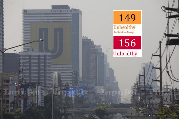 Sample Air Quality Index readings around midnight on Monday showed unhealthy conditions in eastern Bangkok and (above) at the Sathon-Silom-Rama IV region. (Photo by Pawat Laopaisarntaksin)