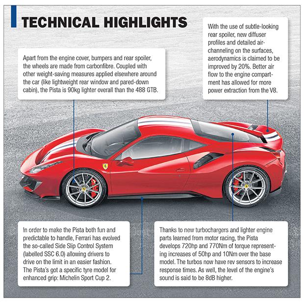 Ferrari 488 Pista (2018) first drive review