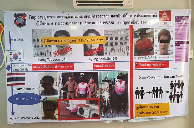 A police chart showing the alleged fraud by two South Koreans, who convinced 15 people to invest about 200 million baht in a bogus casino complex in Kanchanaburi.(Photo by Piyarach Chongcharoen)