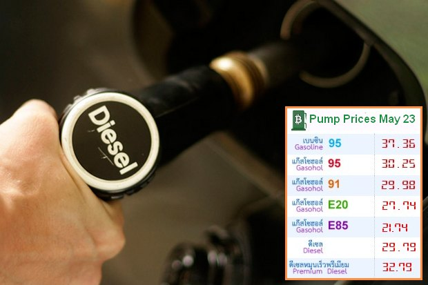 Government to cap diesel price