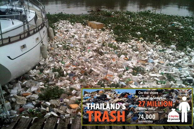 Trapping trash in nets or behind barriers near the mouths of rivers and klongs can prevent massive amounts of traffic from endangering marine life. (Photo via Stormwatersystems.com)