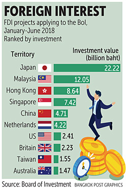Japan's FDI lead tenuous as EEC targets other nations
