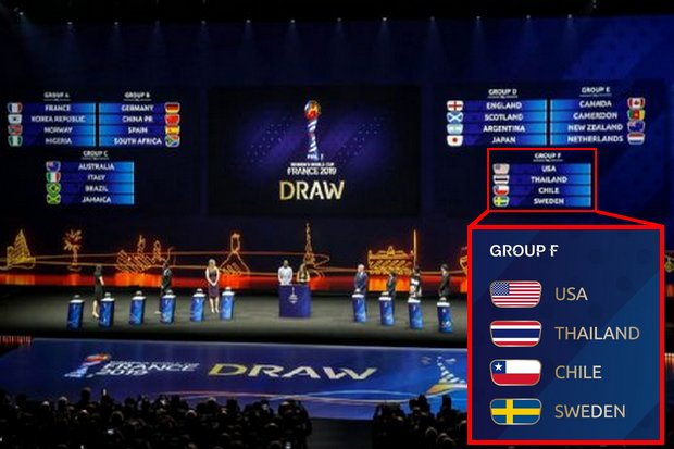 Thailand are drawn in the toughest group and will face defending champions USA in their first match for the Women's World Cup in France on June 11.