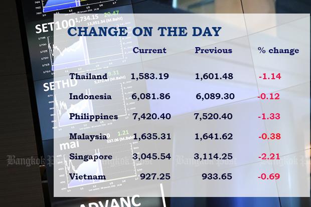 All asian stock markets