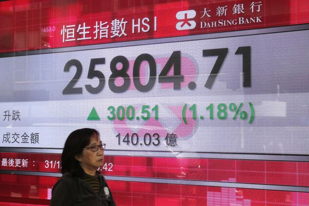 A woman passes an electronic board showing Hong Kong share index outside a bank in Hong Kong, on Monday. (AP photo)