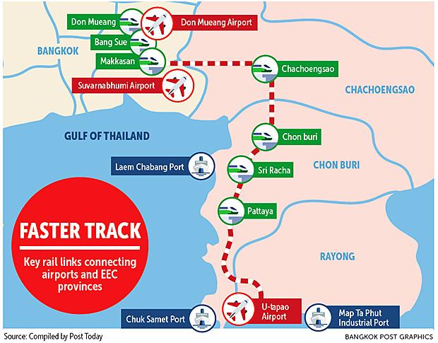 High-speed rail needs help to make an impact