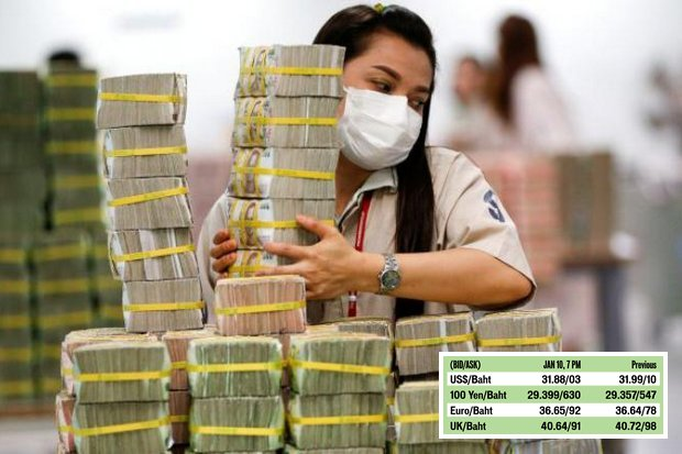Baht appreciation tipped as capital flows return