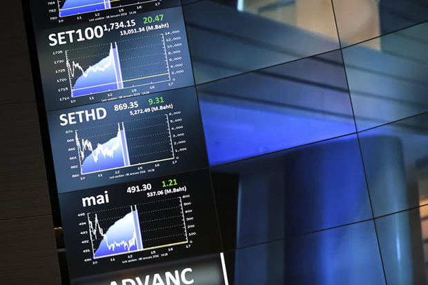 SET index slightly gains, Philippine shares slump