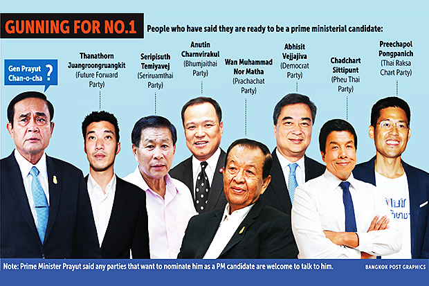 And Prayut makes eight. Seven declared candidates for prime minister, along with the current and likely eighth man in the race, Prime Minister Prayut.
