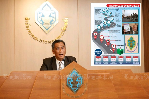 Election Commission chairman Ittiporn Boonpracong was quick off the mark, announcing an election date and a full timeline within hours of publication of the royal decree.