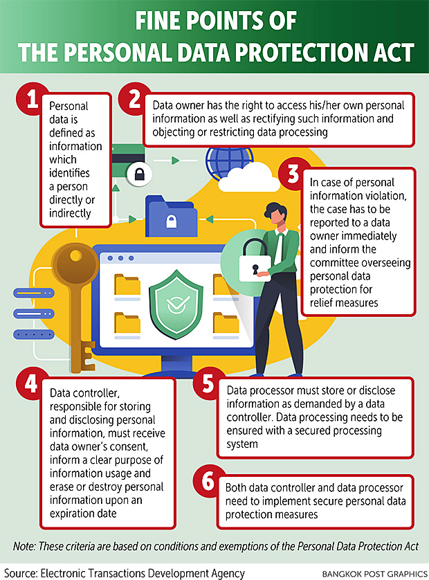 Personal privacy in the balance | Bangkok Post: business