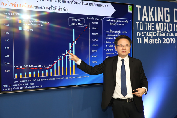 STI discloses faster-than-expected R&D achievements and lays down