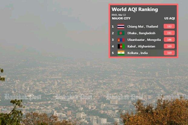 The afternoon view from Doi Suthep and the world air-quality index at midnight on Tuesday show Chiang Mai's plight, as the 'Rose of the North' hit top of the scale as the worst polluted city in the world.