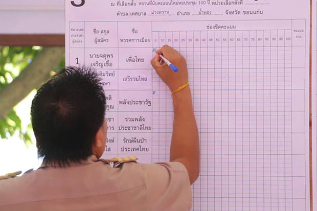 Vote recount in Nam Phong district of Khon Kaen on April 18 (photo by Chakrapan Nathanri)