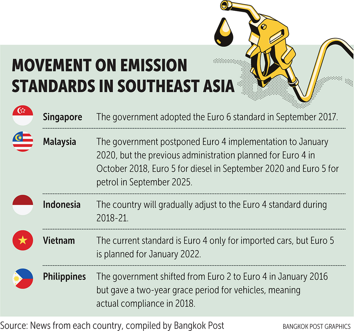 A clear path to cleaner air? | Bangkok Post: business
