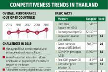 Ethics of auditors in the crosshairs of regulator | Bangkok
