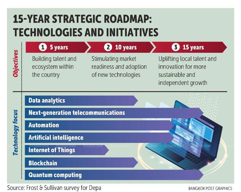 Depa keen to up tech force