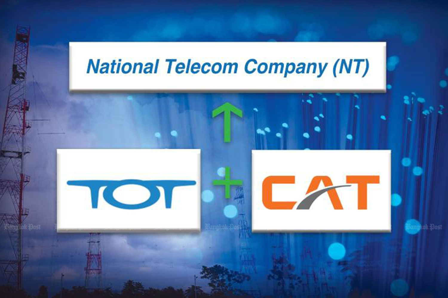 CAT and TOT will be merged into a single entity, National Telecom Co, in November.
