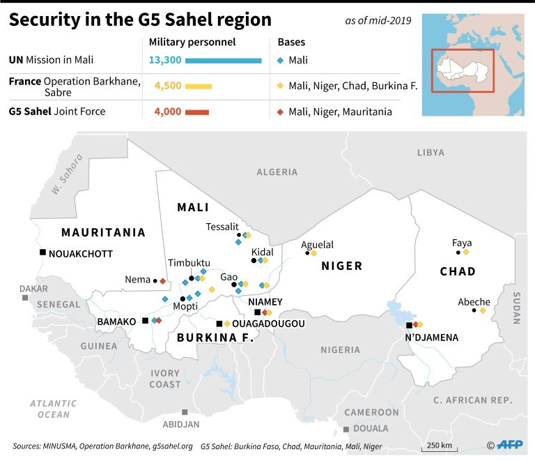 UN, African and French forces in the G5 Sahel region.