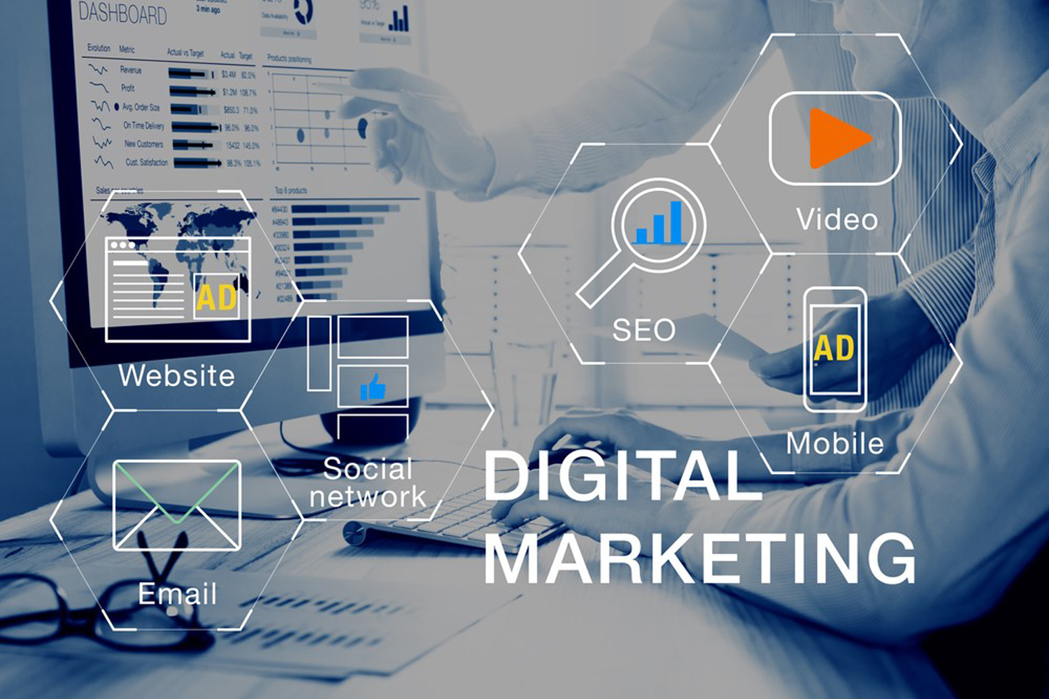 Why Every Company Needs a Marketing Agency Online Services