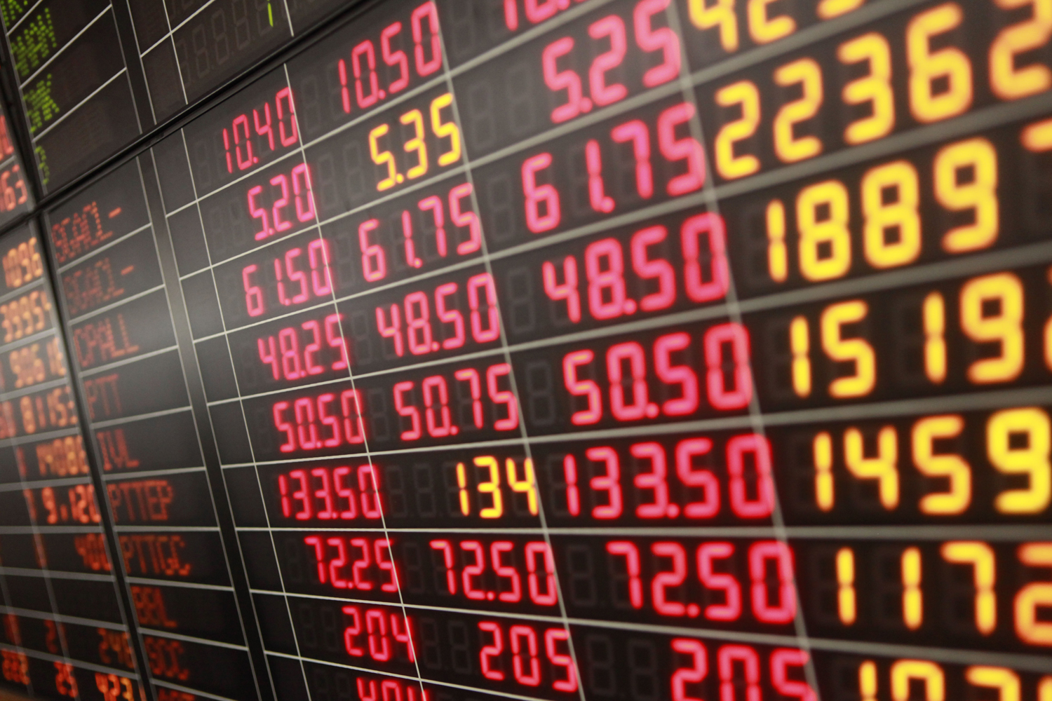 The Stock Exchange of Thailand has revised the securities trading regulations for triggering a circuit-breaker and the ceiling and floor limits for securities products. (Bangkok Post photo)