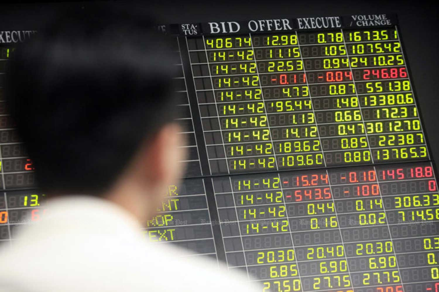 The SET index jumps almost 8% to end the week on a positive note. (Bangkok Post file photo)