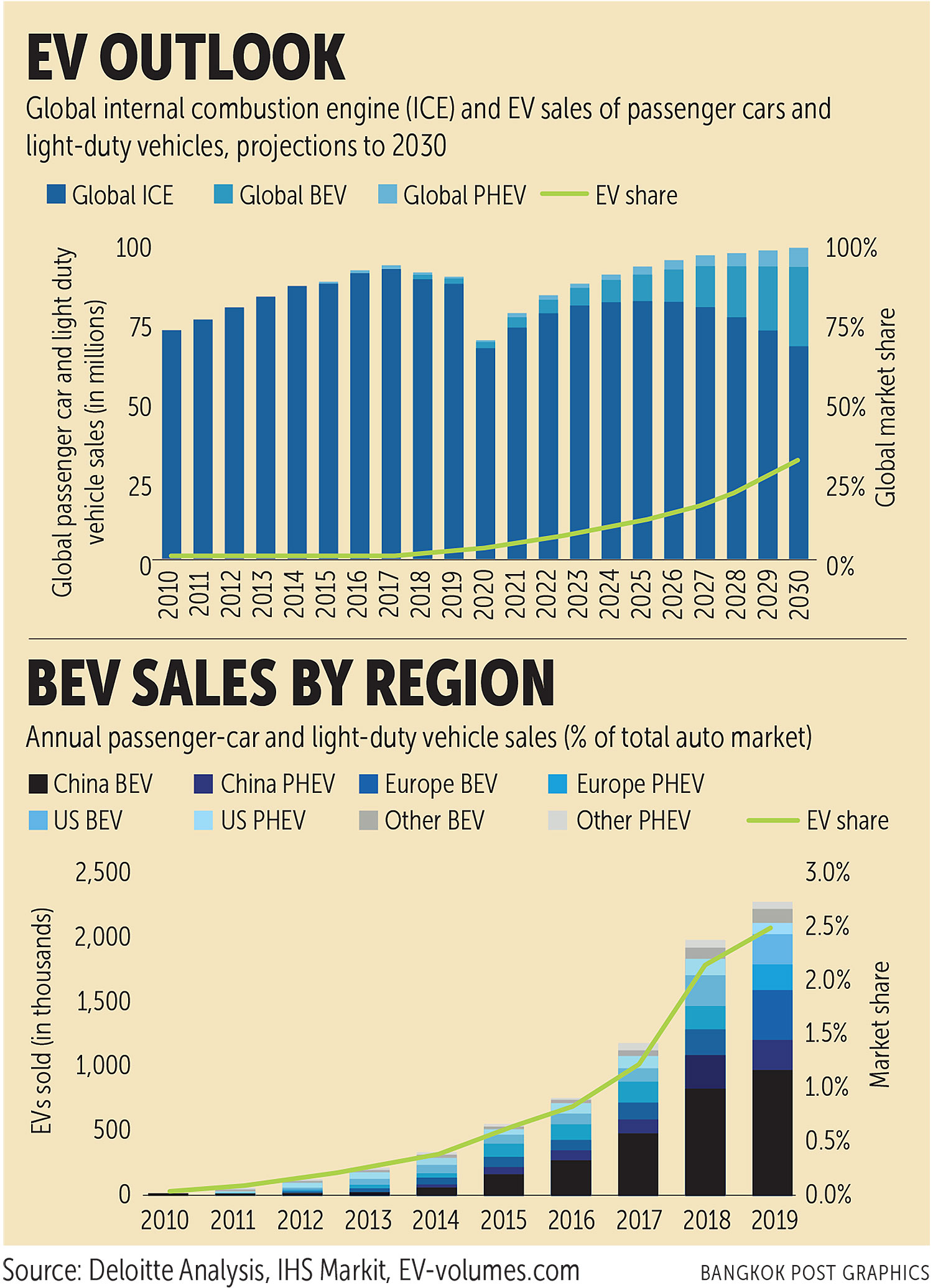 Download Global Car Sales By Manufacturer 2018  Pictures