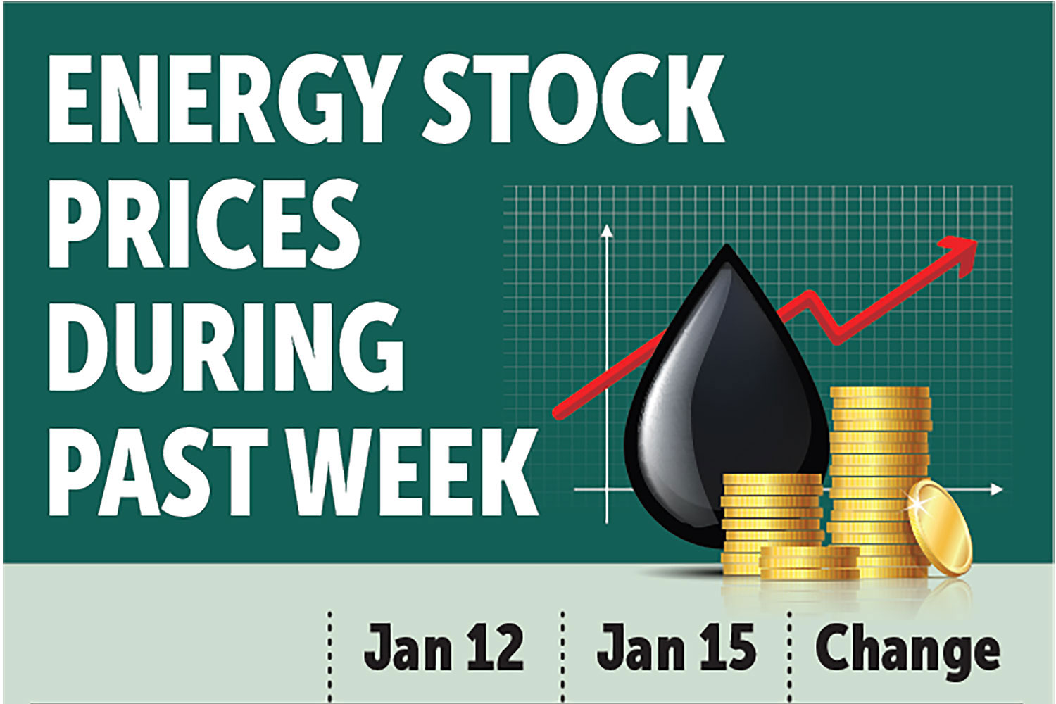 Energy stocks set to drop during OR IPO