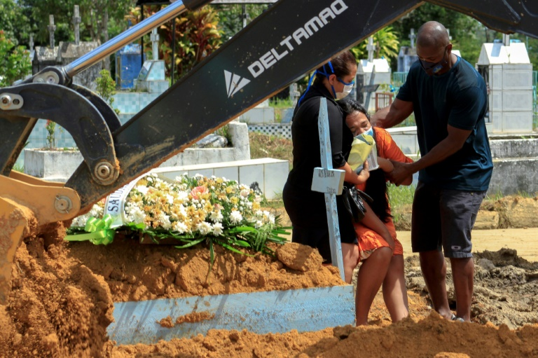 Brazil reports 2nd straight day of record Covid deaths