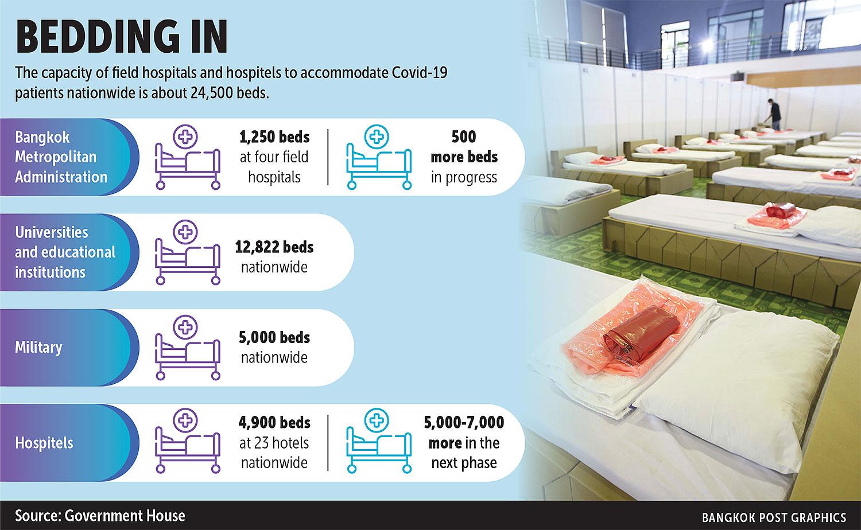 Alarm rises over hospital bed shortage