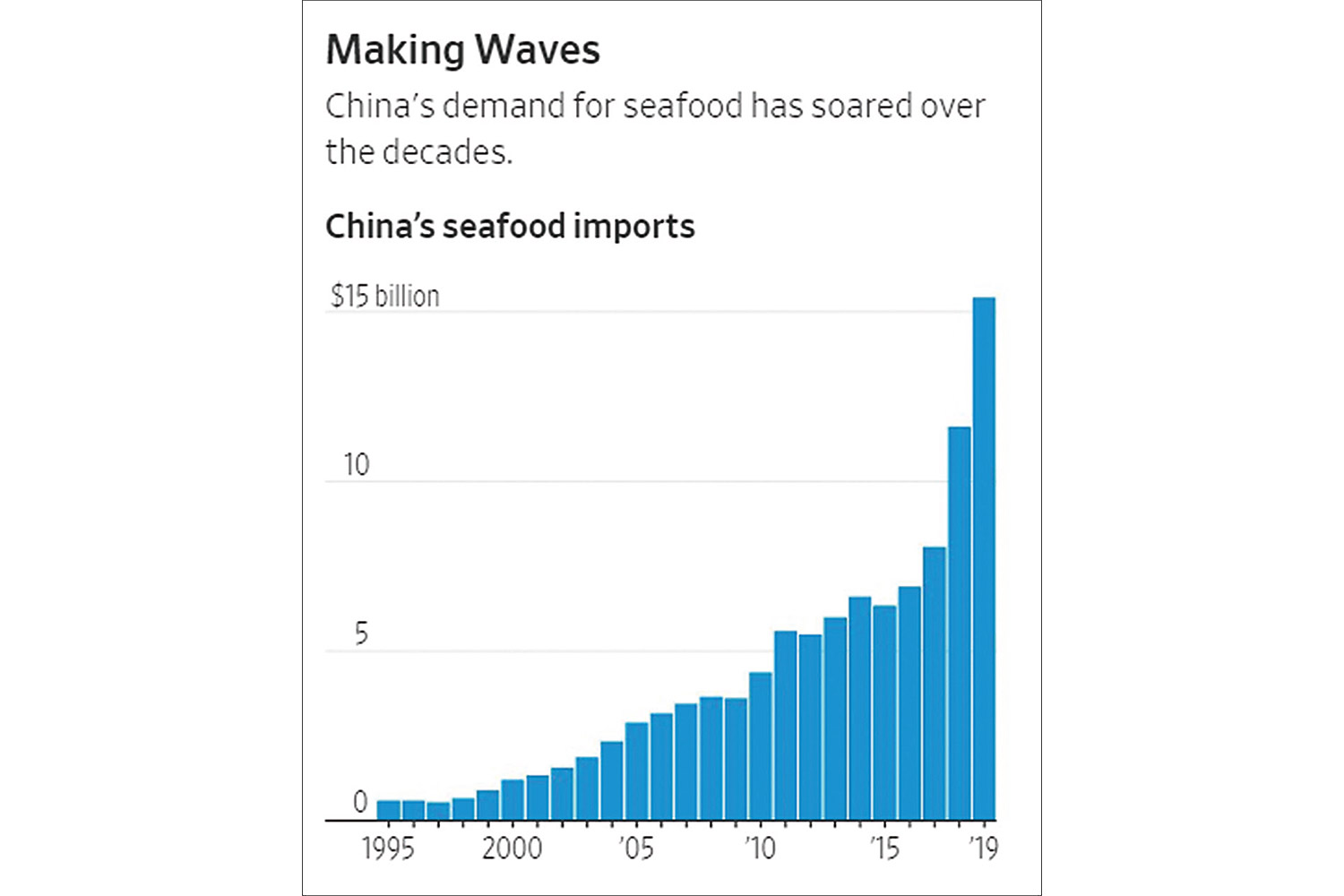 China's Fishing Fleet Drives Beijing's Global Ambitions