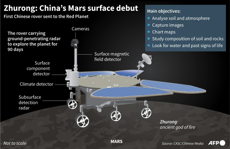 China's Zhurong rover makes history with Mars landing