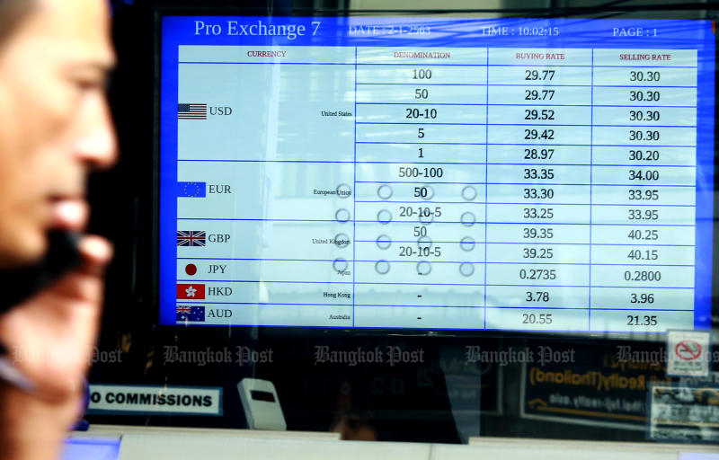 The baht has tumbled 10.3% this year to trade near a three-year low and is on course for its biggest annual drop since 2000, according to data compiled by Bloomberg. (Bangkok Post file photo)
