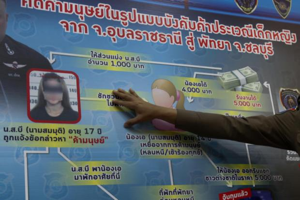 Police show a flowchart of how a 17-year-old girl lured a 14-year-old native of Ubon Ratchathani into prostitution in Pattaya. (Photo by Pornprom Satrabhaya)