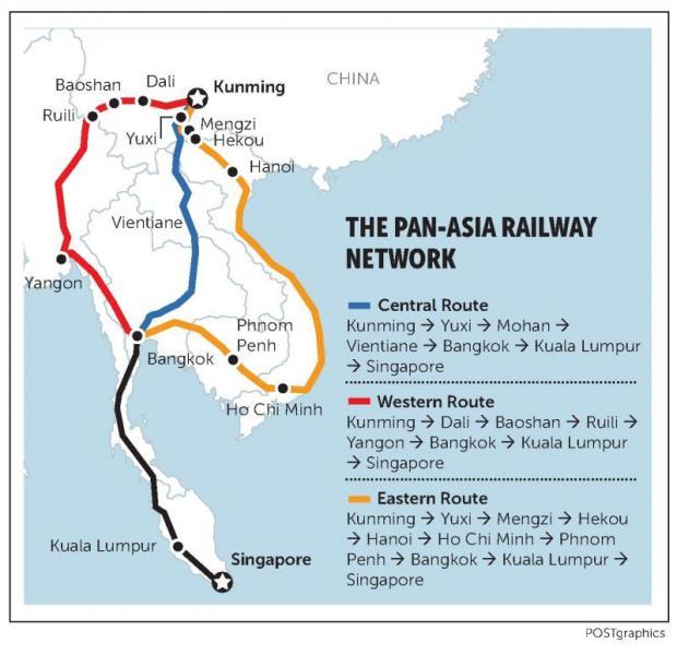 The great rail dilemma