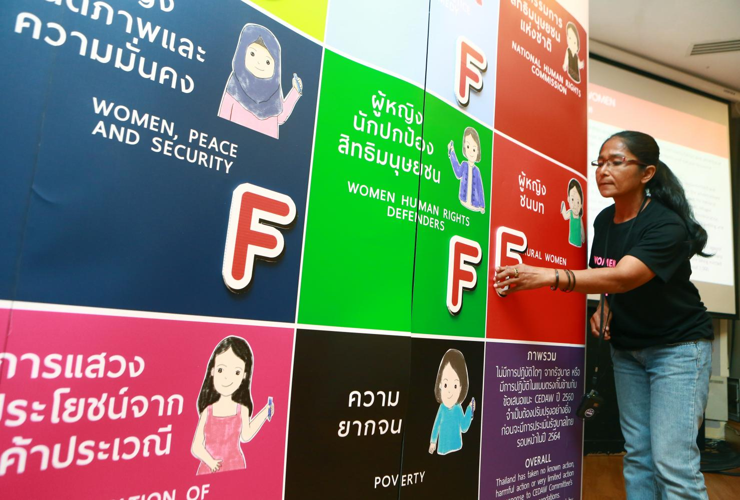 A report chart shows the government was badly rated for its work regarding women's rights protection.Somchai Poomlard