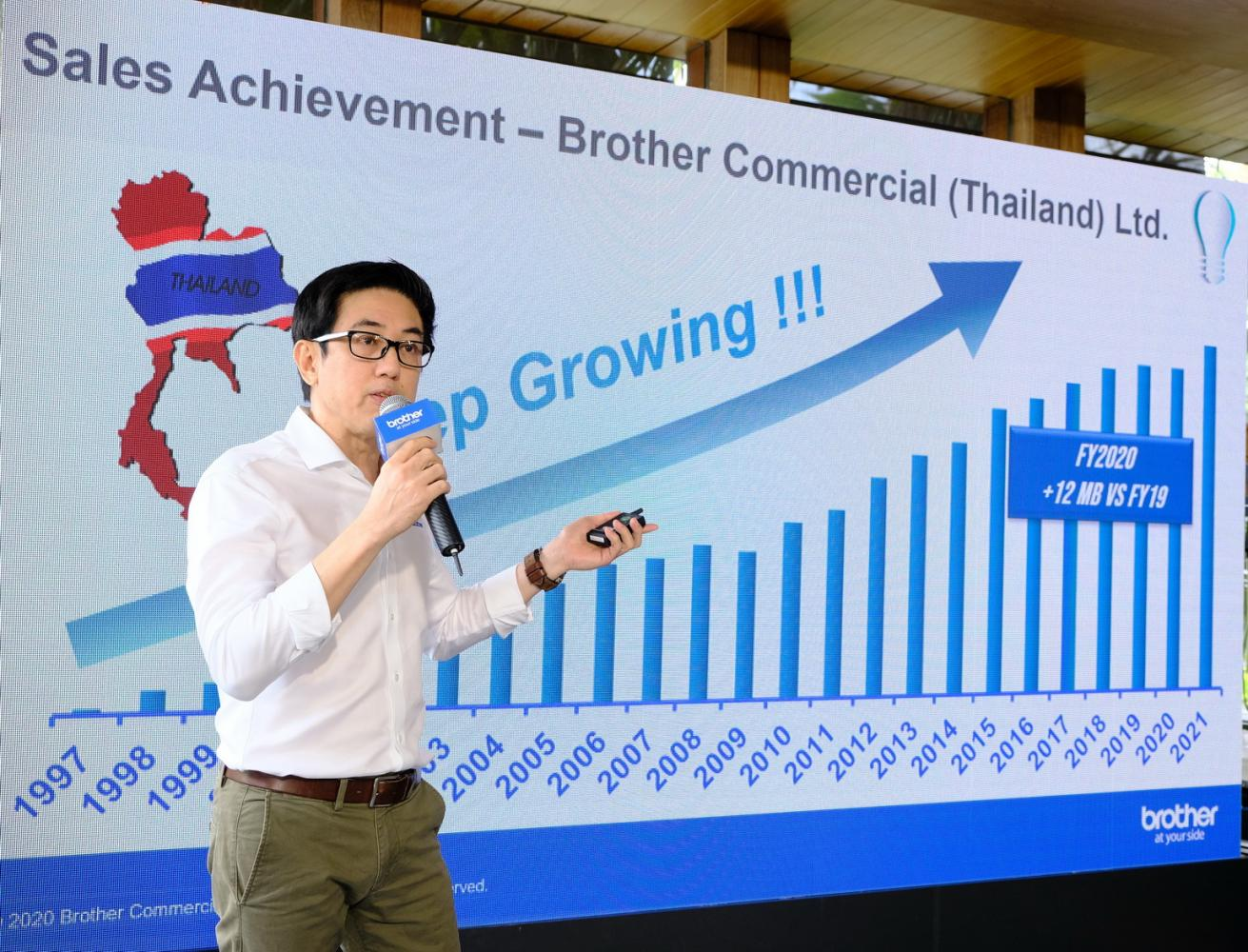 Brother sees 8% growth for fiscal 2021