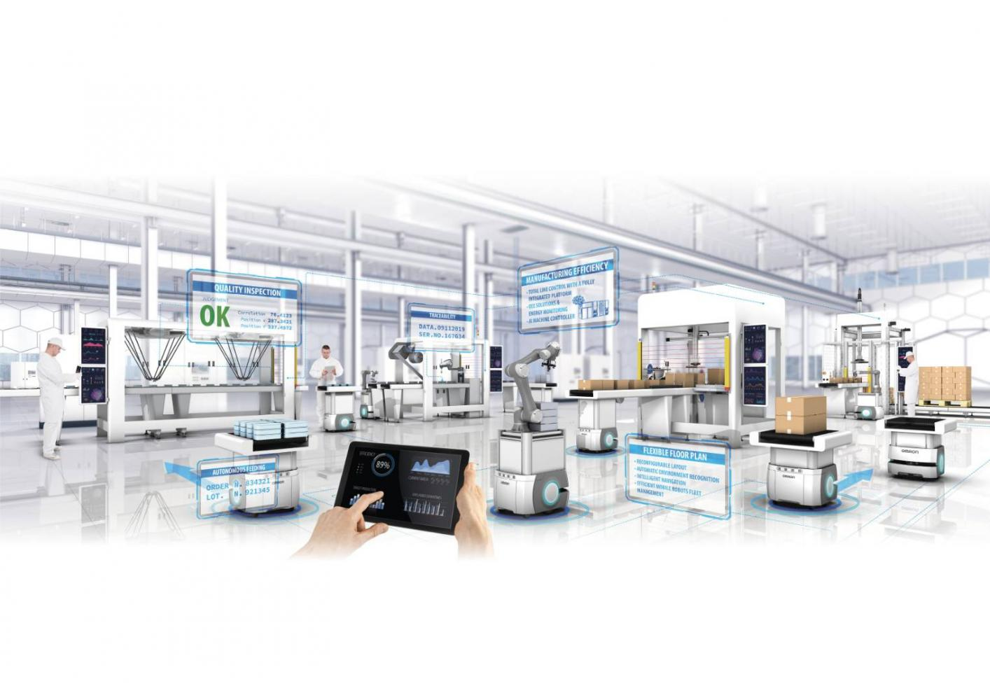 An artist's rendition of a 5G-based smart manufacturing operation through cooperation between AIS and Omron.