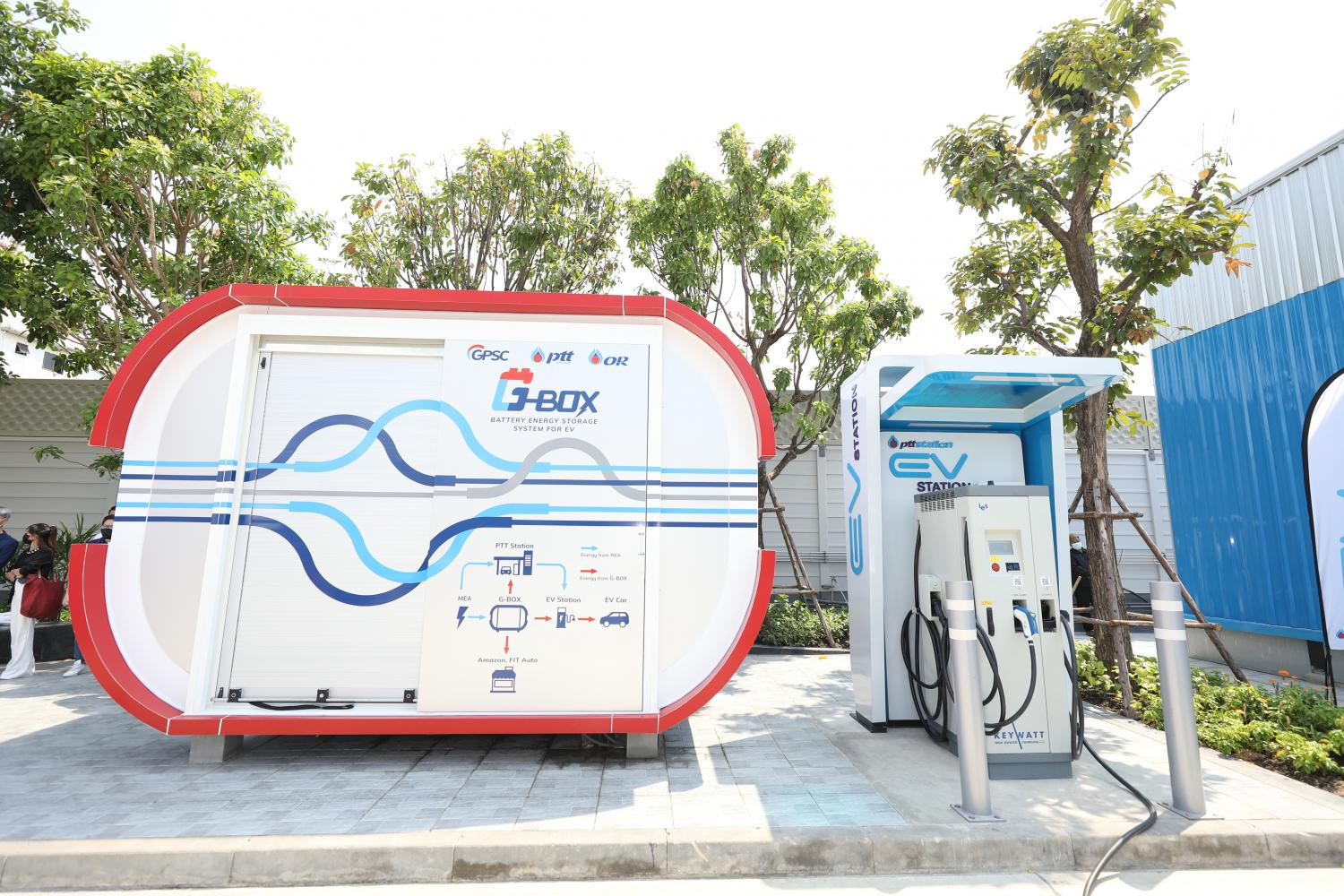 PTT, Foxconn cooperate on EV facility
