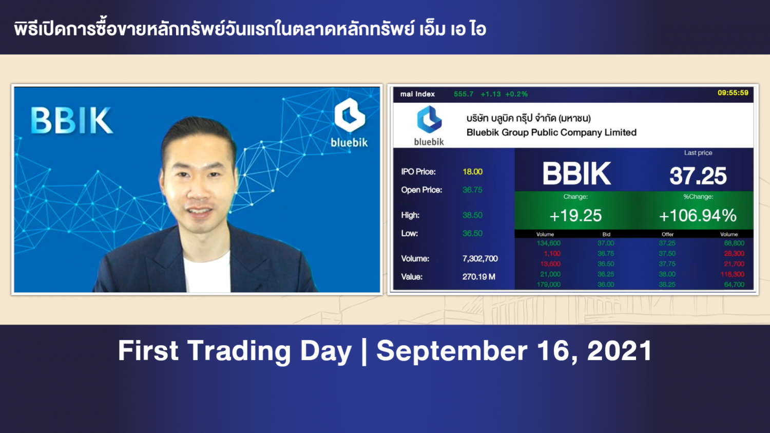 At the end of its first day of trade on the MAI, Bluebik Group posted a big gain.